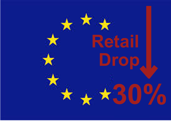 Eurozone Retail Sales Drop – Will The ECB Act?